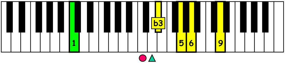 piano-ology-jazz-school-chord-voicings-c-minor-6-9-keyboard