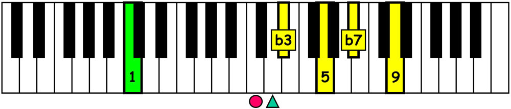 piano-ology-jazz-school-chord-voicings-c-minor-7-add-9-v1-keyboard