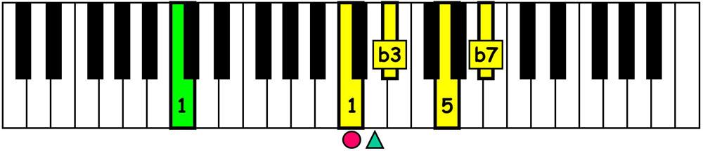 piano-ology-jazz-school-chord-voicings-c-minor-7-basic-keyboard