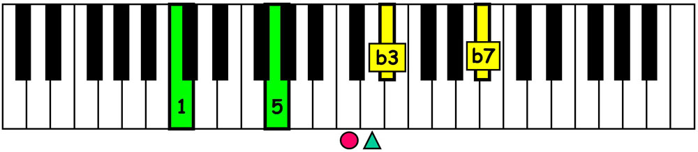 piano-ology-jazz-school-chord-voicings-c-minor-7-definitive-tones-over-perfect-fifth-keyboard