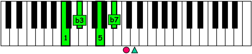piano-ology-jazz-school-chord-voicings-c-minor-7-left-hand-block-keyboard
