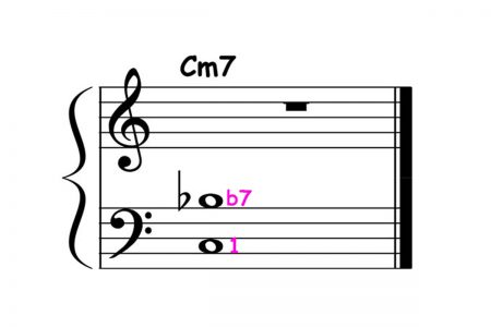 piano-ology-jazz-school-chord-voicings-c-minor-7-left-hand-shell-featured