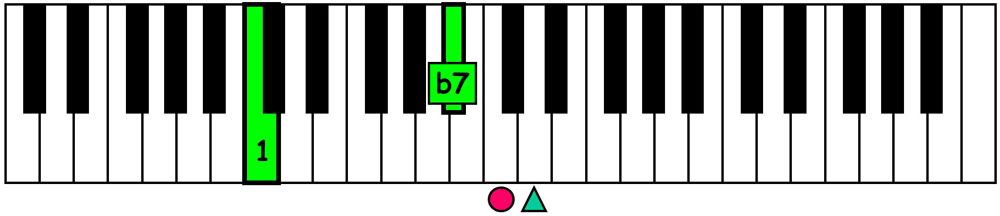 piano-ology-jazz-school-chord-voicings-c-minor-7-left-hand-shell-keyboard