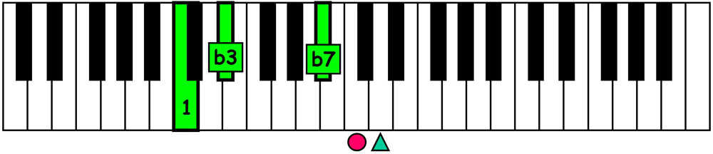piano-ology-jazz-school-chord-voicings-c-minor-7-root-plus-definitive-tones-v1-keyboard