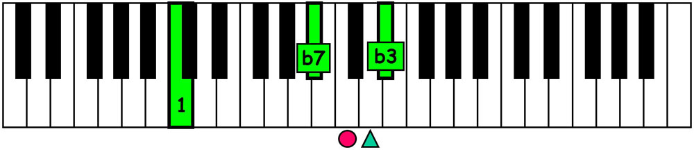 piano-ology-jazz-school-chord-voicings-c-minor-7-root-plus-definitive-tones-v2-keyboard