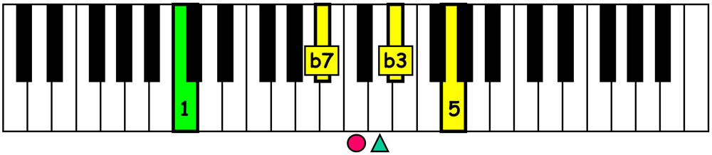 piano-ology-jazz-school-chord-voicings-c-minor-7-triad-over-root-keyboard