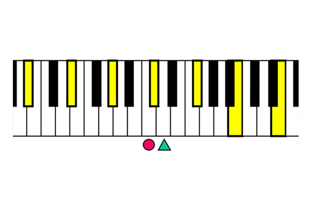 piano-ology-jazz-school-quartal-tonality-introduction-featured