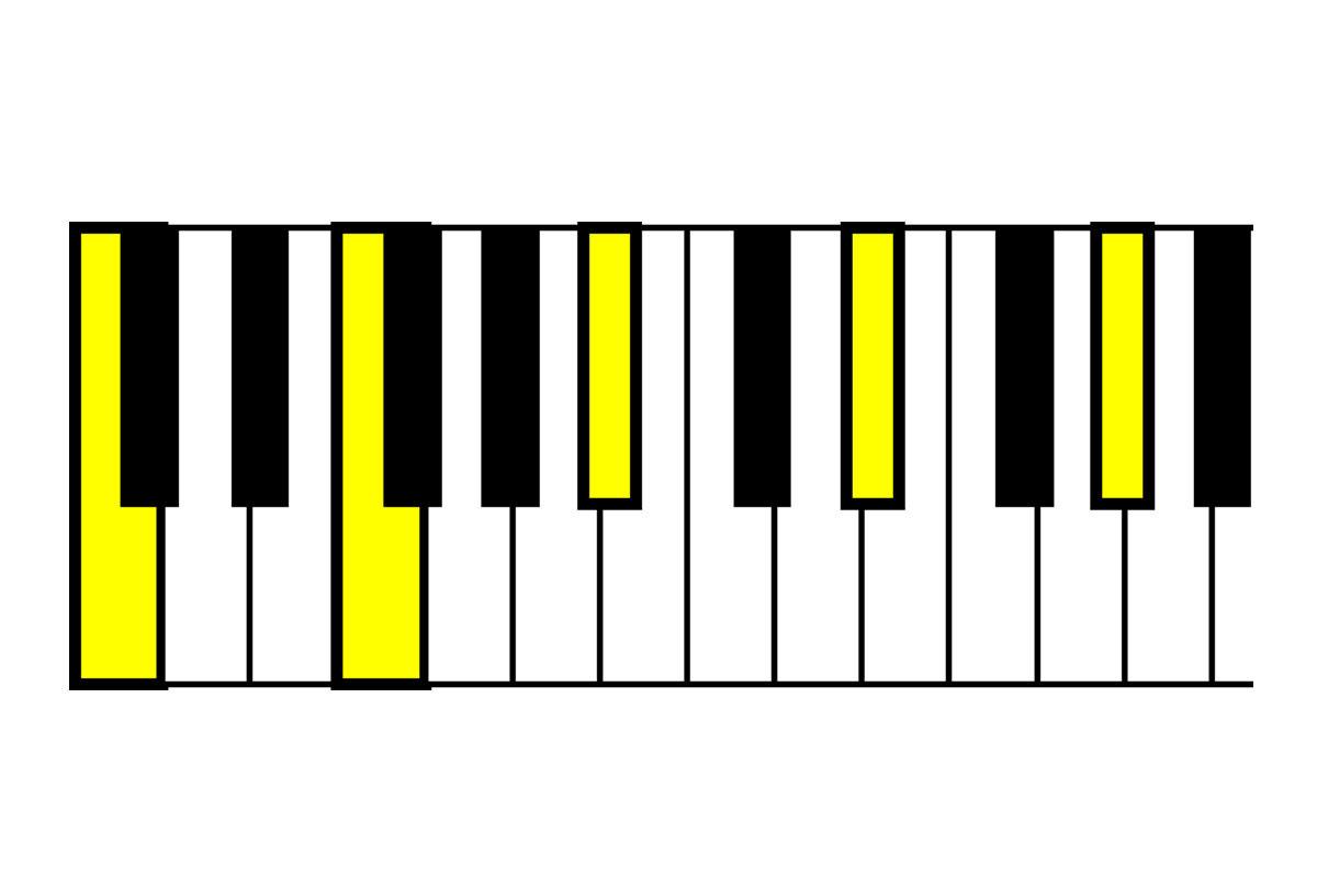 piano-ology-jazz-school-quartal-tonality-introduction-featured