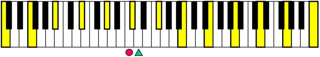 piano-ology-jazz-school-quartal-tonality-introduction-q13
