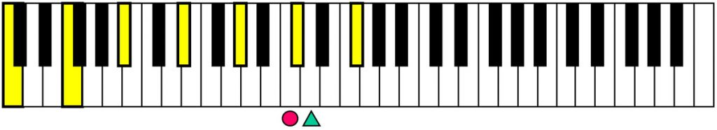 piano-ology-jazz-school-quartal-tonality-introduction-q7