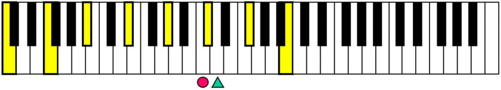piano-ology-jazz-school-quartal-tonality-introduction-q8