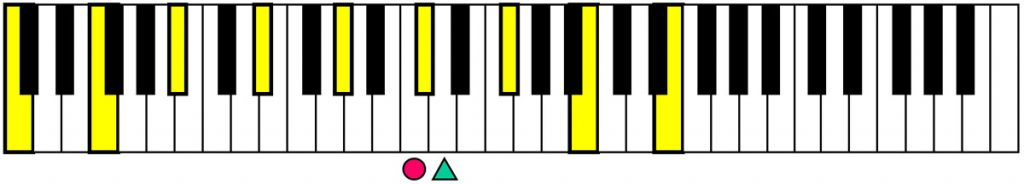 piano-ology-jazz-school-quartal-tonality-introduction-q9