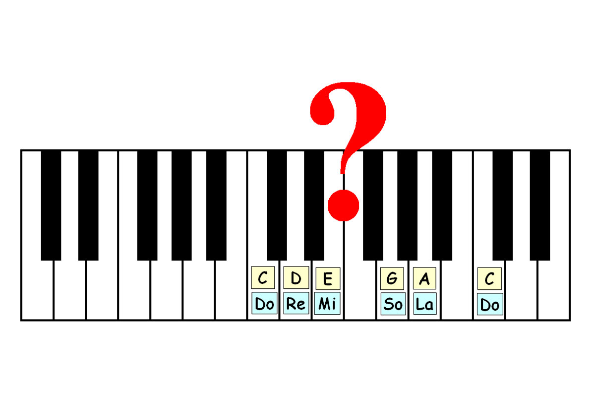piano-ology-scales-what-is-a-scale-featured