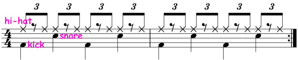 piano-ology-blues-school-practice-tracks-shuffle-drums