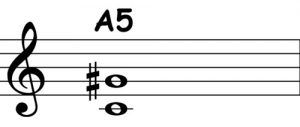 piano-ology-chords-intervals-you-gotta-know-augmented-fifth-notation