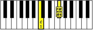 piano-ology-chords-intervals-you-gotta-know-augmented-fourth-keyboard