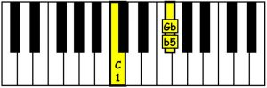 piano-ology-chords-intervals-you-gotta-know-diminished-fifth-keyboard
