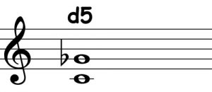 piano-ology-chords-intervals-you-gotta-know-diminished-fifth-notation