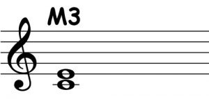 piano-ology-chords-intervals-you-gotta-know-major-third-notation