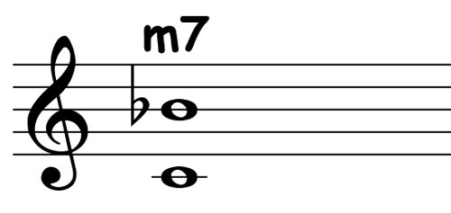 piano-ology-chords-intervals-you-gotta-know-minor-seventh-notation