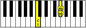 piano-ology-chords-intervals-you-gotta-know-minor-sixth-keyboard