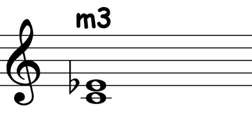 piano-ology-chords-intervals-you-gotta-know-minor-third-notation