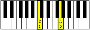 piano-ology-chords-intervals-you-gotta-know-perfect-fifth-keyboard