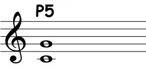 piano-ology-chords-intervals-you-gotta-know-perfect-fifth-notation
