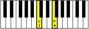piano-ology-chords-intervals-you-gotta-know-perfect-fourth-keyboard