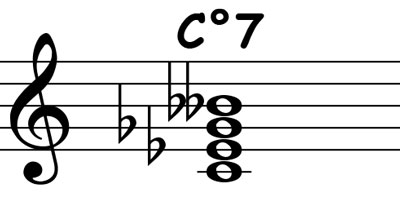 piano-ology-chords-seventh-chords-you-gotta-know-c-diminished-seventh-notation