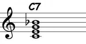 piano-ology-chords-seventh-chords-you-gotta-know-c-dominant-seventh-notation