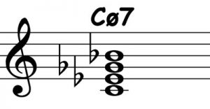 piano-ology-chords-seventh-chords-you-gotta-know-c-half-diminished-seventh-notation