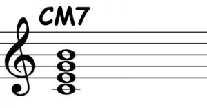 piano-ology-chords-seventh-chords-you-gotta-know-c-major-seventh-notation
