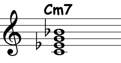 piano-ology-chords-seventh-chords-you-gotta-know-c-minor-seventh-notation