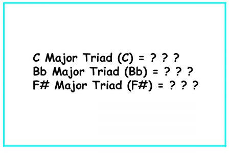piano-ology-chords-teaching-quiz-major-triads-spelling-featured