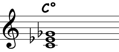 piano-ology-chords-triads-you-gotta-know-c-diminished-triad-notation