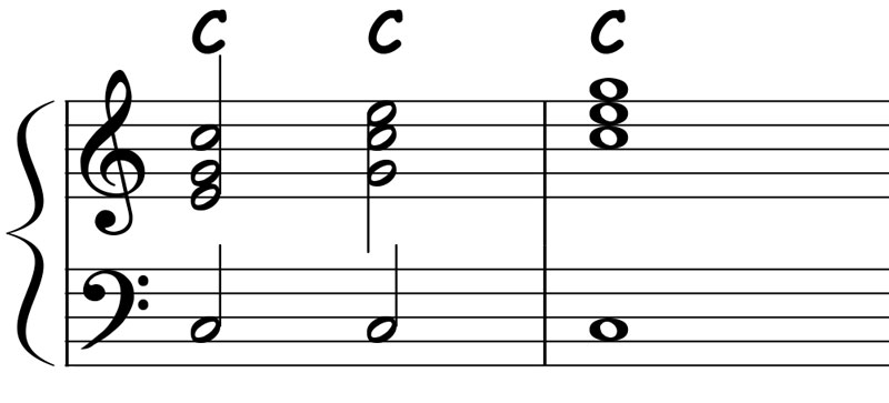 piano-ology-chords-voicing-c-major-triad-example-1