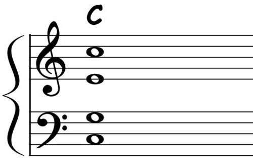 piano-ology-chords-voicing-c-major-triad-example-2