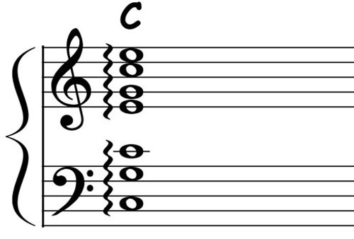 piano-ology-chords-voicing-c-major-triad-example-4