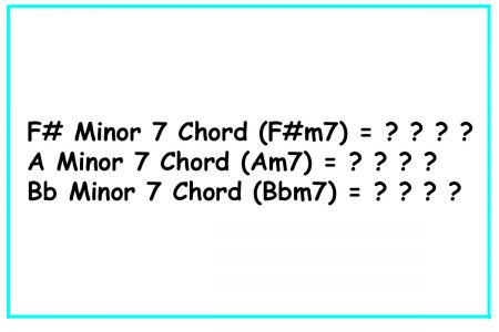 piano-ology-chords-teaching-quiz-minor-seventh-chords-spelling-featured