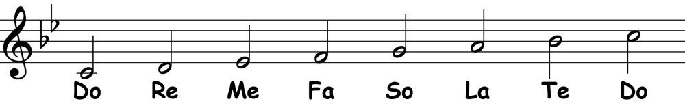 piano-ology-jazz-school-dorian-tonality-dorian-scale-ear-training-linear-ascending