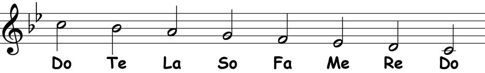 piano-ology-jazz-school-dorian-tonality-dorian-scale-ear-training-linear-descending