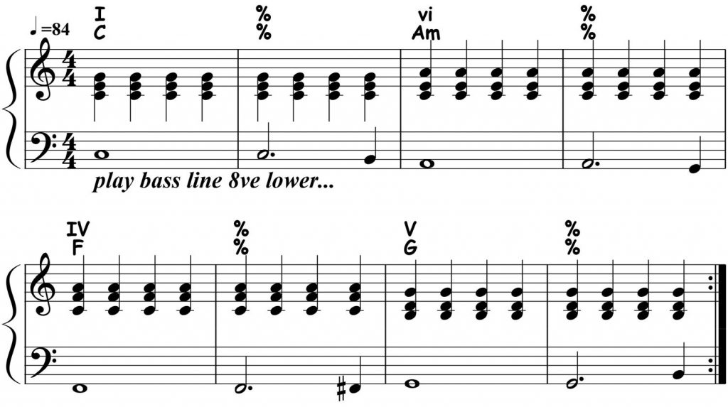 piano-ology-pop-rock-school-c-aminor-f-g-chord-progression-comping-pattern-02