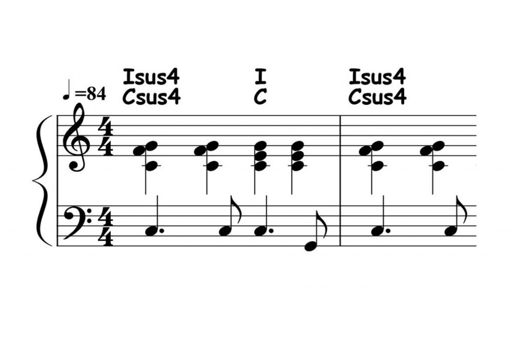 piano-ology-pop-rock-school-c-aminor-f-g-chord-progression-comping-pattern-05-featured