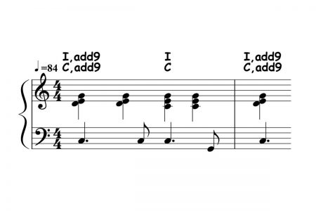 piano-ology-pop-rock-school-c-aminor-f-g-chord-progression-comping-pattern-06-featured