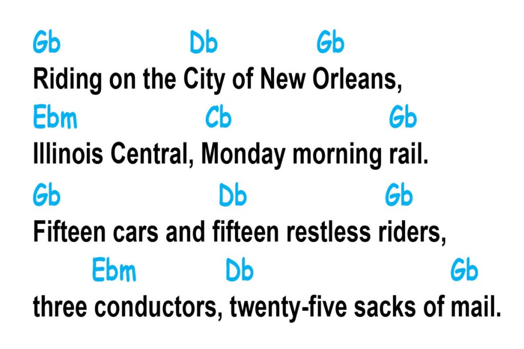 piano-ology-city-of-new-orleans-lyric-chord-chart-featured