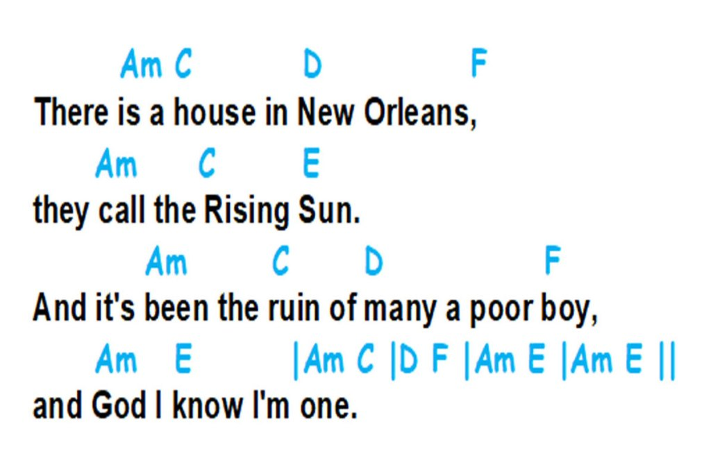 piano-ology-house-of-the-rising-sun-lyric-chord-chart-featured