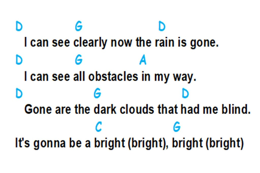 piano-ology-i-can-see-clearly-now-lyric-chord-chart-featured