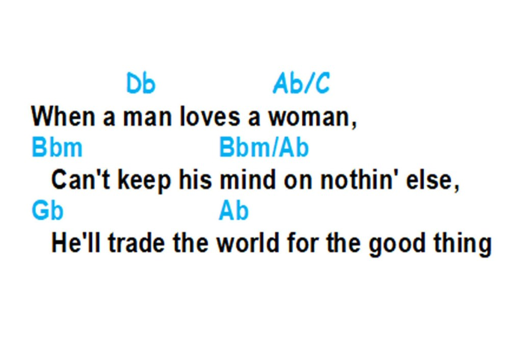 piano-ology-when-a-man-loves-a-woman-lyric-chord-chart-featured